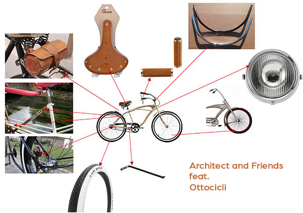Architect_and_Friends_featuring_ottocicli_05.jpg